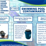swimming pool contaminants