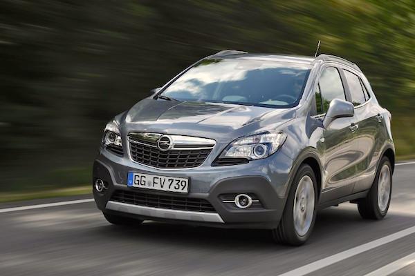 Opel Mokka Europe 2015