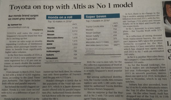 Business Times Singapore