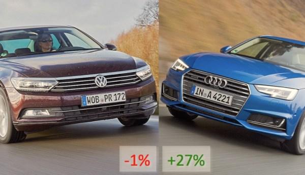 VW Passat Audi A4 Germany May 2016. Picture courtesy autobild.de
