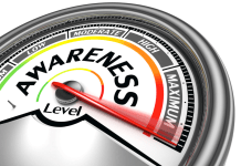 What Is Brand Awareness And Why It Is Important For You