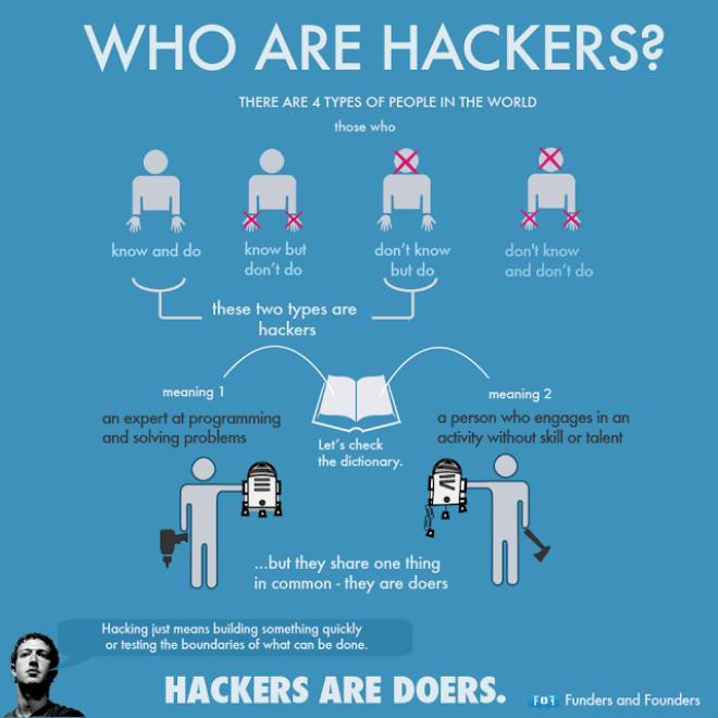 工程師 程式設計 code 駭客