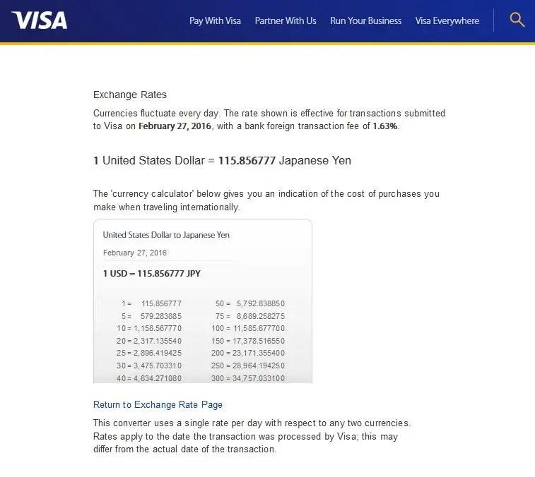 1 USD = 115.856777 JPY