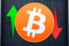 Current Bitcoin Price