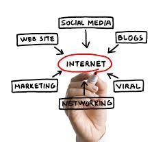 Internet Marketing Work Opportunity