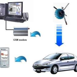 Car Tracking and Fleet Management