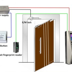 pl3134627-ip_based_biometric_access_control_system_with_tft_lcd_color_display
