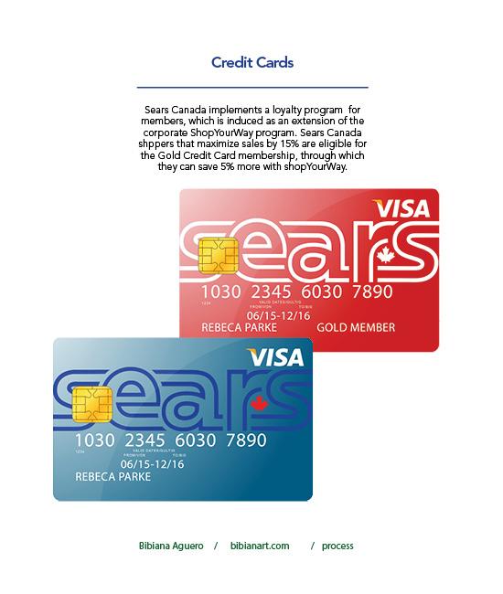 SearsCanada_Rebrand14