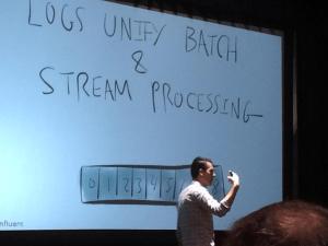 Jay Kreps Data Day Log Streaming Concept