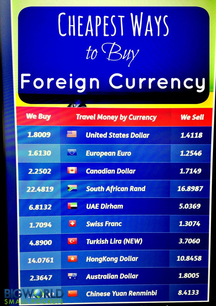 Currency to buy