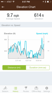 Runtastic PRO biking application