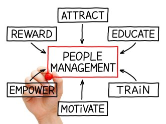 peoplemanagement