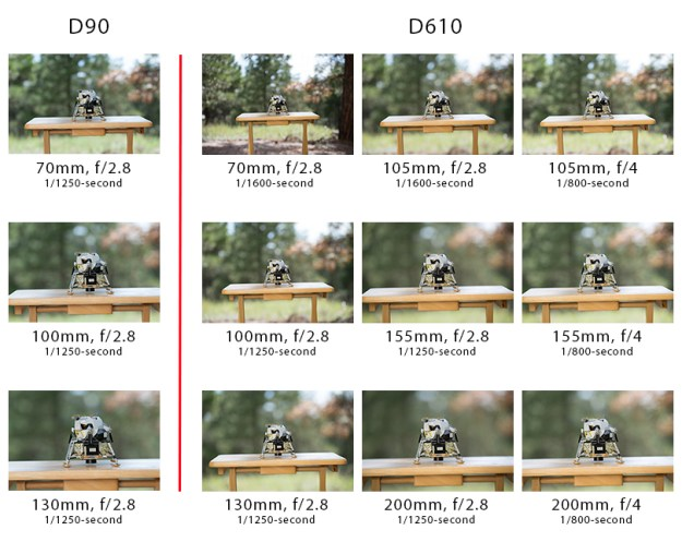 This set of images compares performance between crop sensor and full frame DSLR bodies. The images in the left column were made with a Nikon D90. Images in the right three columns were made with a Nikon D610. Both cameras used the same Tamron 70-200mm f/2.8 Di VC USD zoom lens, which was set up on a tripod to ensure it would not change position during the test. Both cameras used ISO 200, center point average metering and were operated in Aperture Priority. The subject in these photos is a scale model of the Lunar Excursion Module (LEM) from the Apollo program.