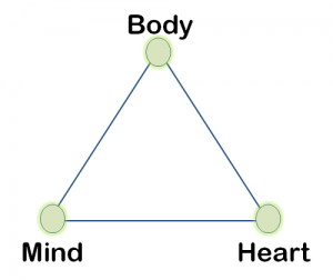 body-mind-heart-300x252