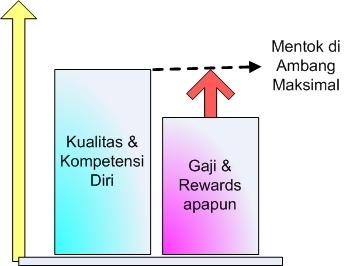 Kompetensi-1