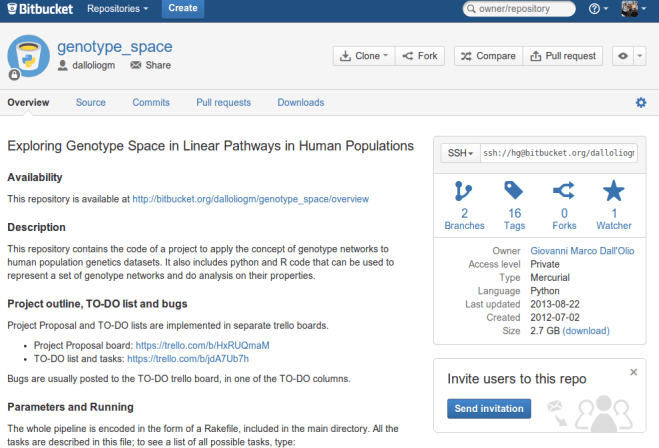 genotype space repository