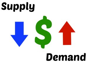 supply_and_demand