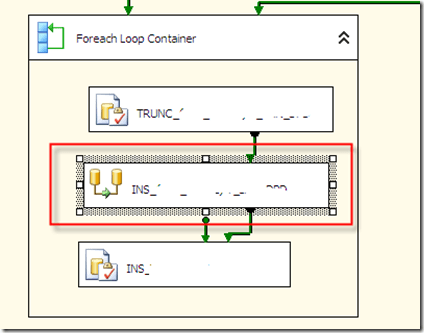 SSIS – Pass a variable to a OLE DB Source in a Data Flow (1/5)
