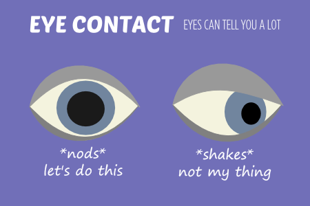 BISH communication eye contact