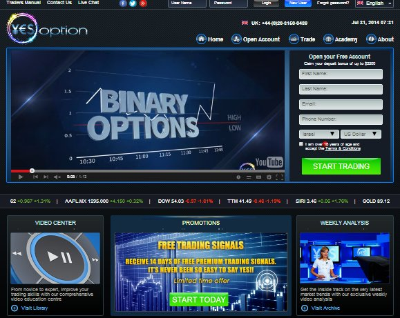YesOption binary options review