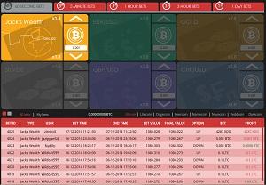 Fortunejack binary trader