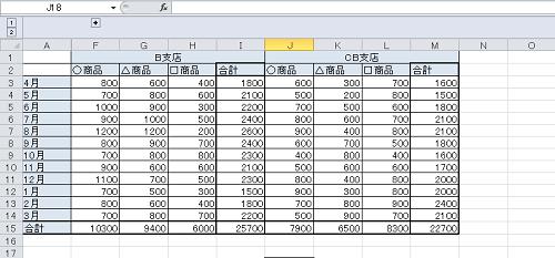 エクセル_グループ化_5
