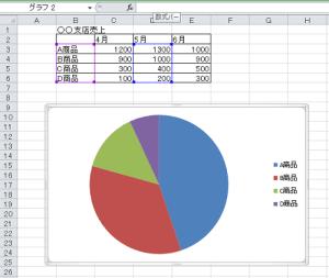 エクセル_円グラフ_4