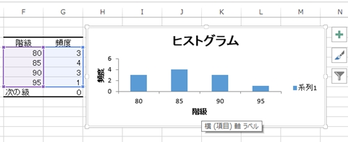 Excel_ヒストグラム_7