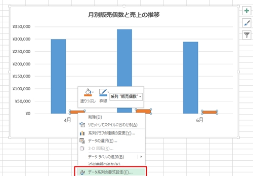 Excel_グラフ_2軸_2
