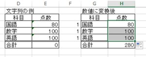 Excel_文字列_数値_変換_4