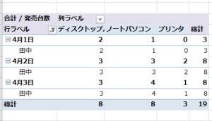 ピボットテーブル_使い方_6