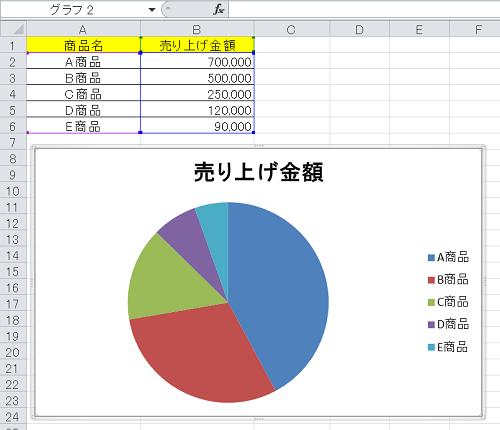 エクセル_グラフ_4