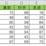 【エクセルの基本】セルの値によって色を変える条件付き書式