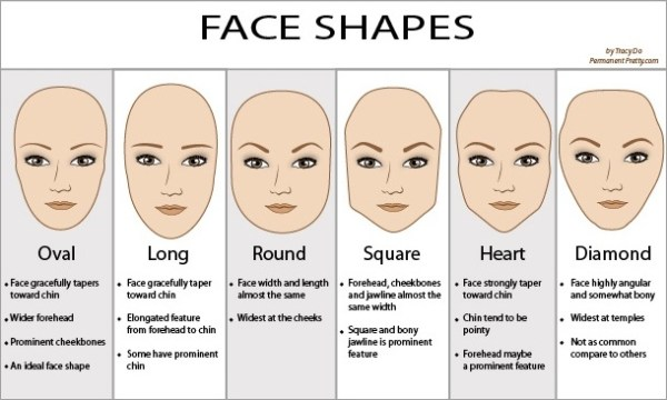 HD wallpapers hairstyle for square face girl