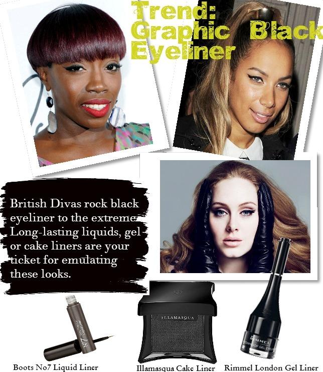 Makeup trend graphic eyeliner