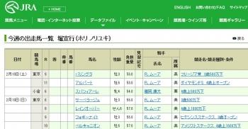 【競馬】 今週、堀宣行厩舎が乗せる騎手wwwwwww