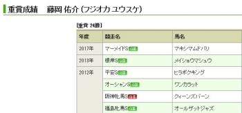 【マーメイドS】 なんで、藤岡佑介おめでとうスレがないの?
