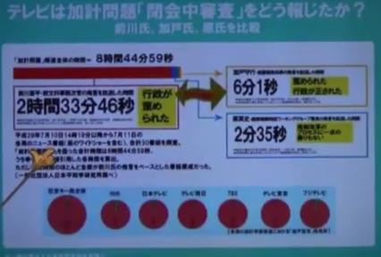 メディア 小川榮太郎 前川喜平 加戸守行 マスコミ ワイドショー 放送法 公正 偏向