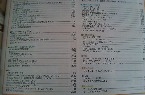 【フラゲ】WiiUにシンプルシリーズ!!密室の続編!!ぶれいぶるーくろーんふぁんたずま!!