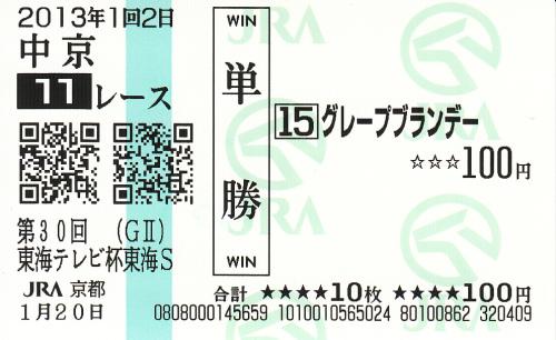 東海S(中京・G2) 復活のダートG1馬!中団追走グレープブランデー(ルメール)直線鮮やかに差し切って快勝!重賞2勝目