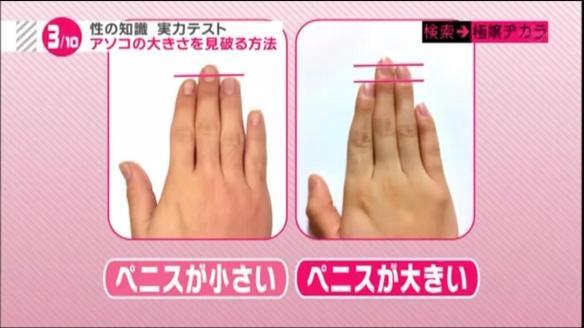 【悲報】男性のペ○スの大きさ 指の長さで簡単に見破れるらしいwwwwwwwwwwwwwwww