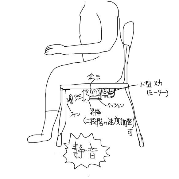 【画像】金玉が好きすぎるが故に生み出した椅子の原案を見て欲しい