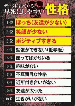 【悲報】「早死にしやすい性格Top10」 ほぼ全部当てはまってワロタwwwwwwwwwwwww