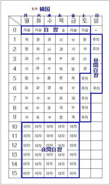 【画像】韓国の時間割表wwwwwwwwwwwwwwww