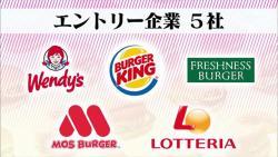 ハンバーガー総選挙結果…マクドナルド不参加、1位はモス!