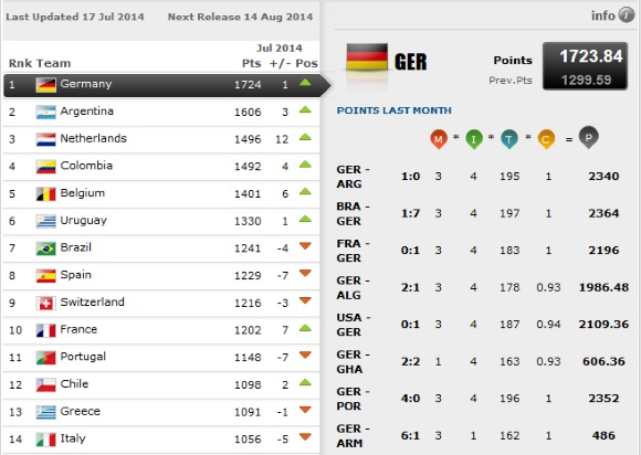 fifa_ranking2.jpg