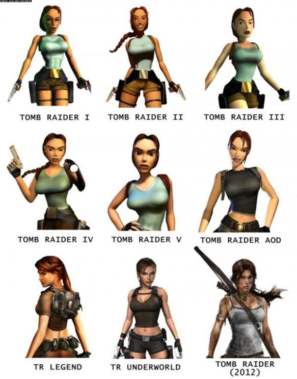 【画像大量】ゲームキャラクターの今昔の姿比較したら変わりすぎててワロタwwww【パート2】