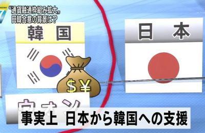 朝日新聞 素粒子 「昔はしょうゆだって借りたもの。隣近所のつきあいは薄くなり。日韓のお金の融通協定おわる。ああ金の切れ目。」
