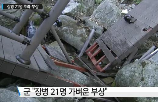 夜間行動訓練中の韓国軍部隊、木製の橋を渡る→ まっぷたつに折れる→ 21人が落ちる。中国国際放送が報じる。… 作って半年の橋だった