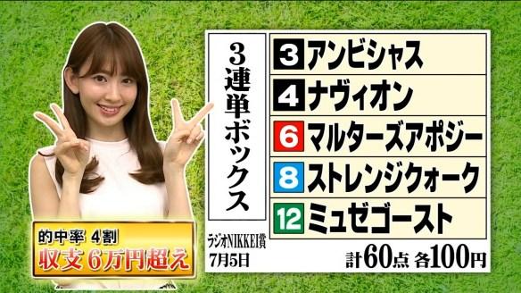 【ラジオnikkei賞】 AKB48小嶋陽菜が三連単五頭BOXで751倍的中!
